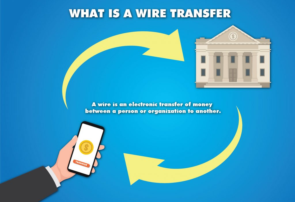 what is a wire transfer